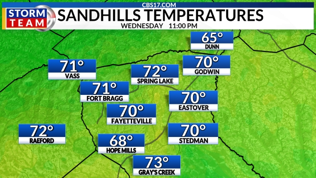 Cumberland County Sandhills Current Temperatures